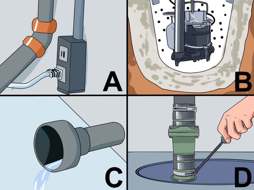 How To Properly Install Your Sump Pump