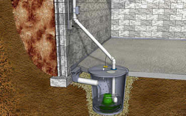 Sump Pumps Installation