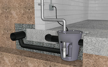 how to Replace Sump Pump